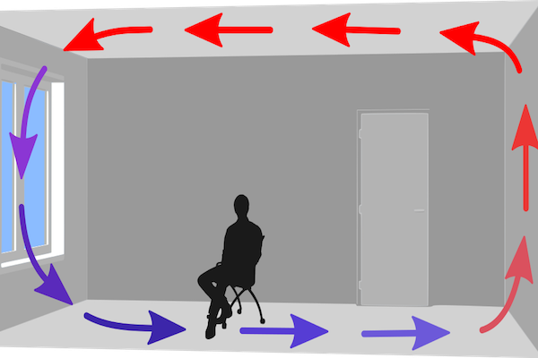 Graphic illustrating how air circulates in a room
