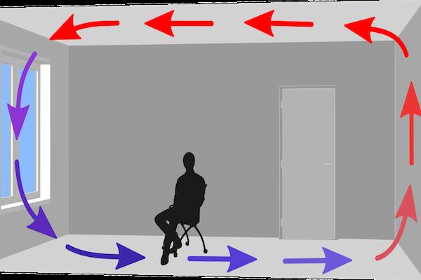 Air circulation mike diamond services for Air circulation in a room