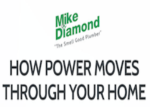 How power moves through your home